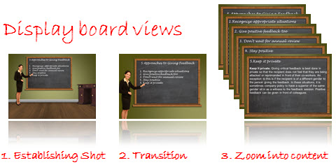 eLearning Template Establishing Shot Board