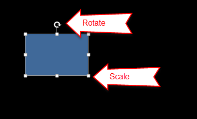 rotate-scale