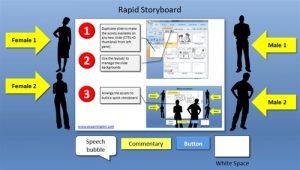 RapidStoryboard