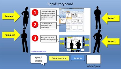 Free rapid storyboard elearningart free rapid storyboard download sku rapidstoryboard category instructional design templates saigontimesfo
