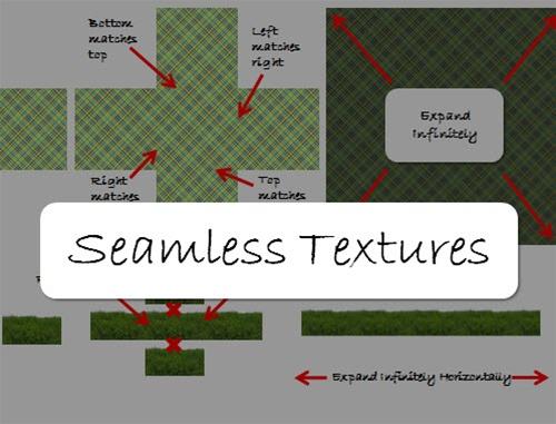SeamlessTexture