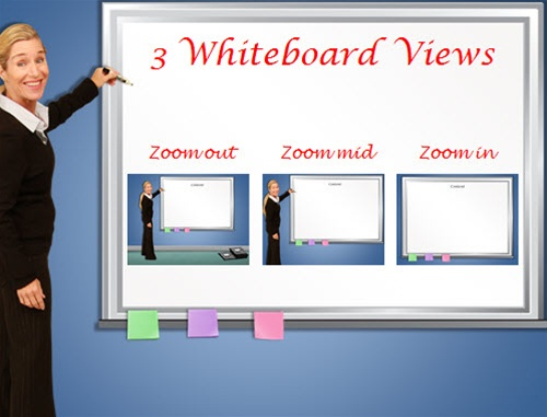 Storyline Template Whiteboard – eLearningArt
