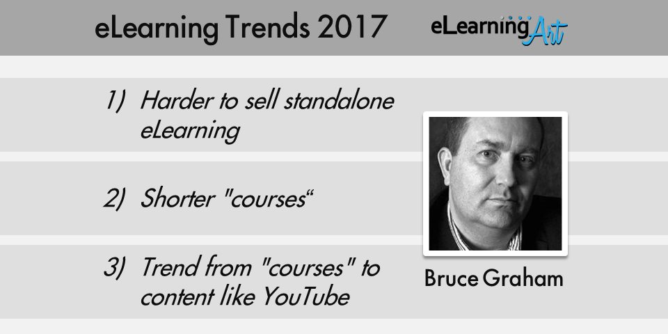 elearning-trends-034-bruce-graham