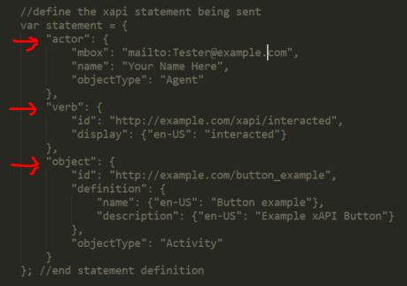 xAPI actor verb object example