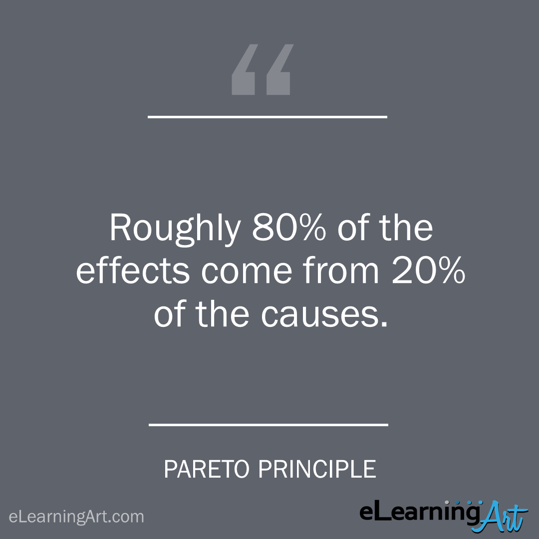 project management quote - pareto principle: Roughly 80% of the effects come from 20% of the causes.