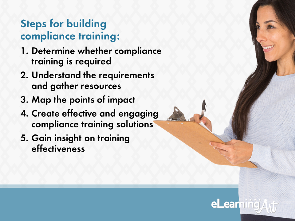 eLearningArt_How_to_Build_Compliance_Training_5-steps