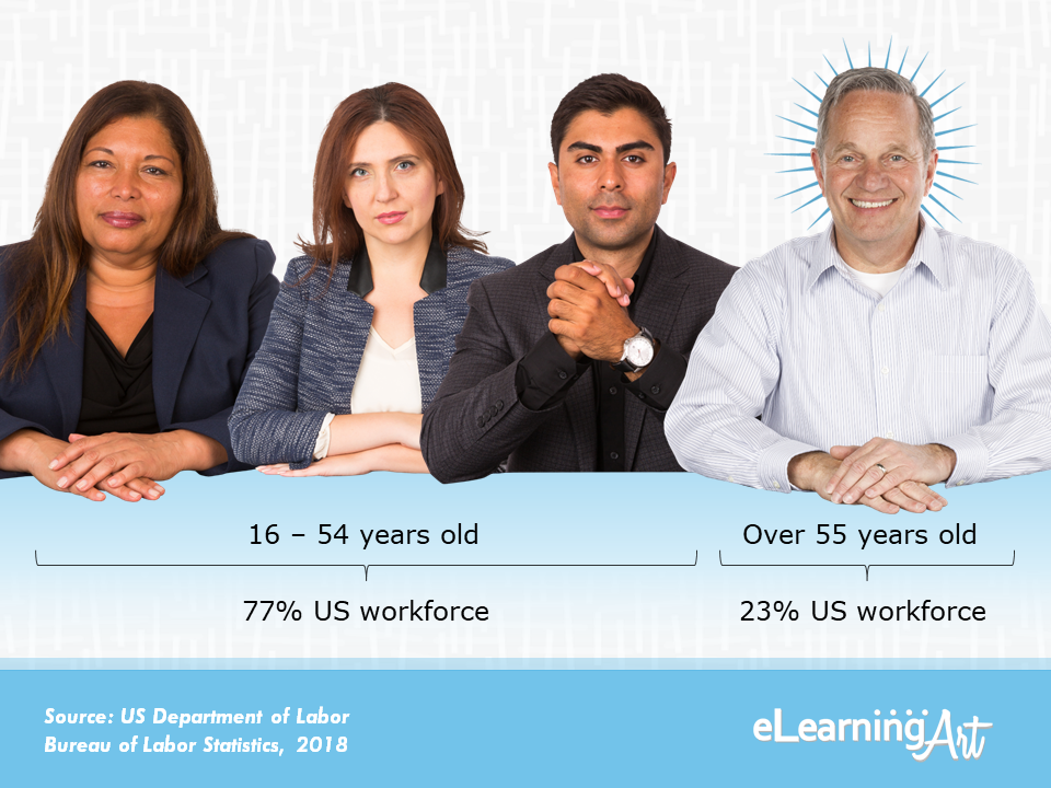 eLearningArt_July_2019_aging_US_workforce