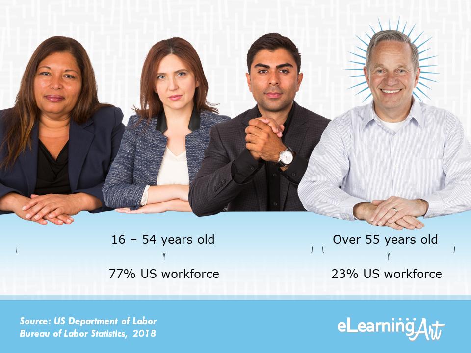 eLearningArt_July_2019_aging_US_workforce