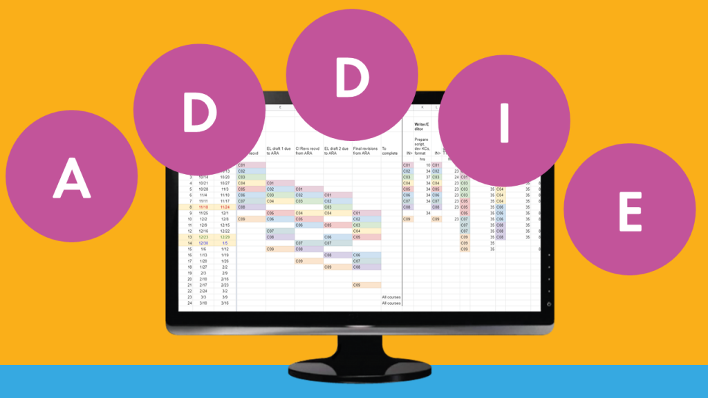 ADDIE eLearning Overview